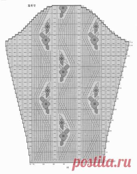 Оригинально. Пять моделей связанных спицами. Схемы. | Марусино рукоделие | Яндекс Дзен