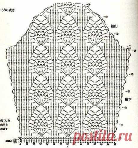 Схемы вывязывания рукавов крючком