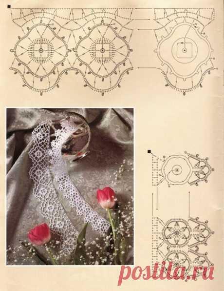 Кайма крючком Кайма крючком - один из необходимых элементов при вязании многих изделий. Она может быть необходима при изготовлении наволочек для подушек, салфеток и скатертей, для обработки низа платья, жакета, блузы. Да мало ли для чего еще!