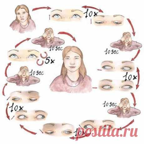 How to take off fatigue of eyes?