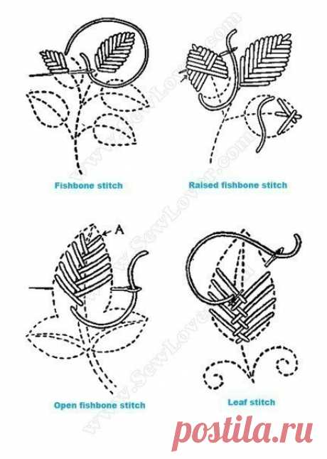 Основные виды стежков в вышивании