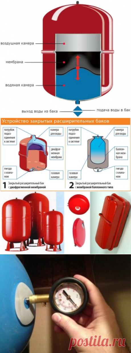 Какое должно быть давление в расширительном бачке отопления