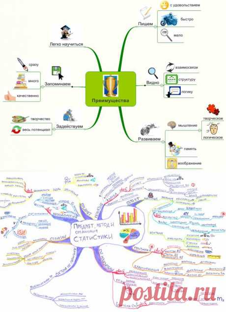 Ментальные карты: что это и как они помогают при подготовке к экзаменам?