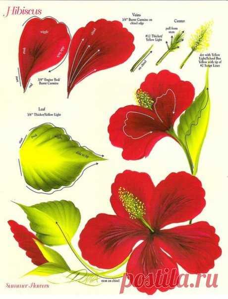 Декоративная роспись цветов