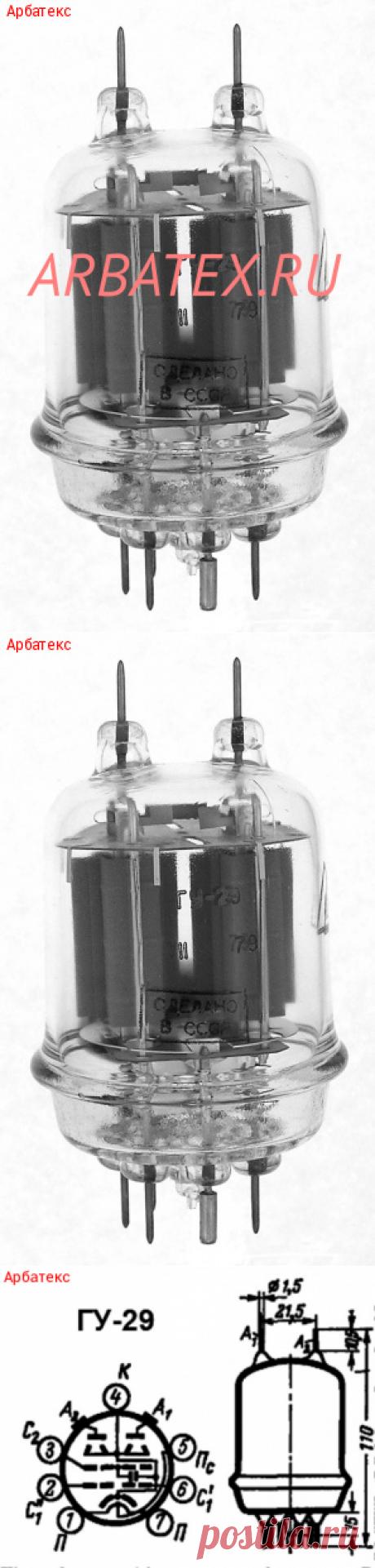 ГУ-29 генераторный двойной лучевой тетрод, цена, описание