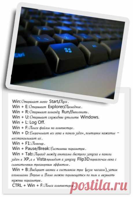 Список полезных функций клавиши Win на клавиатуре | Работа