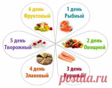 Диета «6 лепестков»: худеем, как в сказке