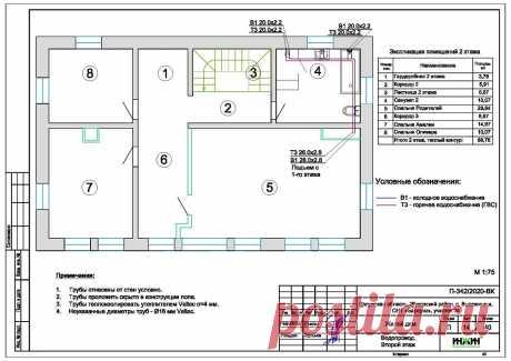 Проект отопления частного дома, пример 1426