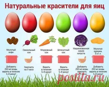 Разное>Натуральные красители для яиц