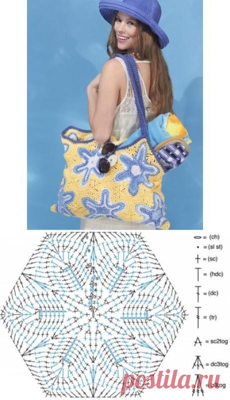 044d6d6b0bd4 Как связать пляжную сумку крючком. Красивая сумка с длинными ручками    Kabeta.by