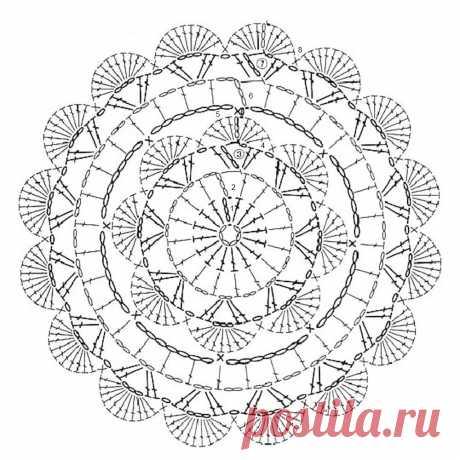 Летний ажурный берет крючком, схемы и описание | Вязание и плетение | Яндекс Дзен