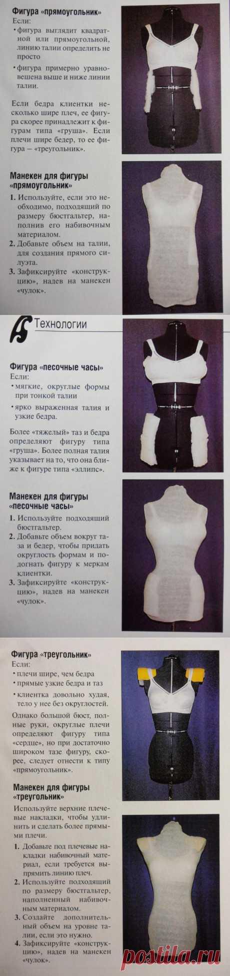 Идеальный манекен своими руками (Diy) / Лайфхаки / Модный сайт о стильной переделке одежды и интерьера