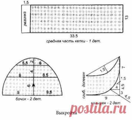 Летние кепки, бейсболки, панамы, платки - Форум о шитье и рукоделии