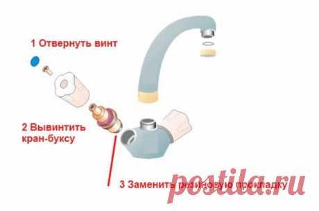Ремонт смесителя на кухне своими руками: пошаговая инструкция и подробное видео