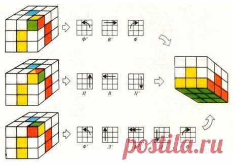Как собрать кубик Рубика (Журнал «Квант» 1983 год)