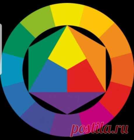 Цветовой круг Иттена. 5 способов сочетать цвета правильно | Краше Всех