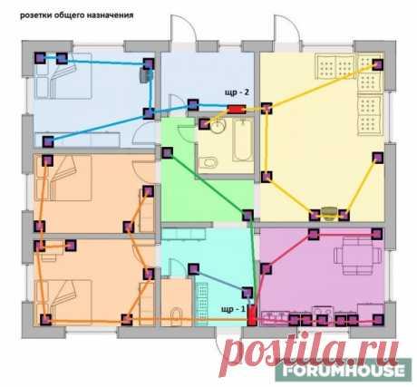 Электропроводка в частном доме: от схемы до монтажа - Темы недели - Журнал - FORUMHOUSE