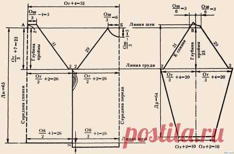Выкройка реглана шитье - Выкройка топа от Анастасии Корфиати