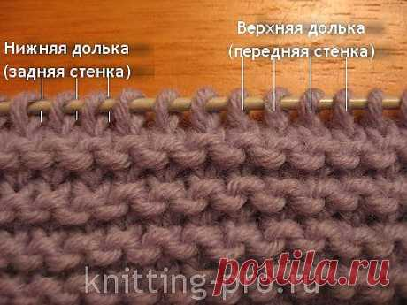 Основные понятия, используемые в вязании на спицах - Электронный журнал по вязанию на спицах