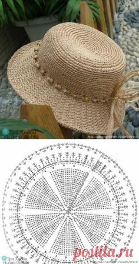 Летняя женская вязаная крючком шляпка   Схема