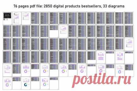 Etsy Top Sold Digital Items Bestsellers 2020 Etsy Trends | Etsy
