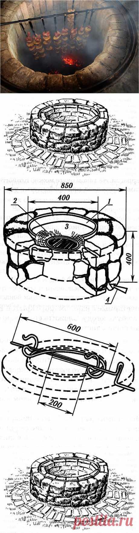 Сооружаем каменный очаг-мангал.