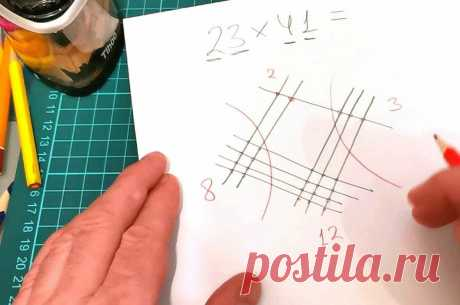 Я очень удивился, узнав как японцы учат детей умножать числа. Более наглядного способа я не видел | WORL3D | Сделай сам 🛠 | Яндекс Дзен