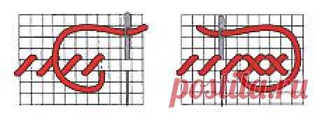 Виды стежков / Вышивка крестиком / PassionForum - мастер-классы по рукоделию