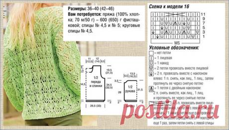 Подборка схем вязания для 20 ажурных весенних кофточек - вязание спицами | МНЕ ИНТЕРЕСНО | Яндекс Дзен