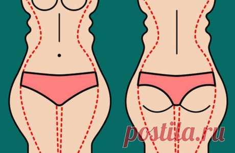 Воздействуйте на эти точки, чтобы избавиться от упрямого жира! Эти точки помогут устранить лишний вес, в том числе связанный с климаксом, помогут избавиться от жировых отложений в нижней части живота! В этой статье вы узнаете точки, которые помогут избавиться от ...