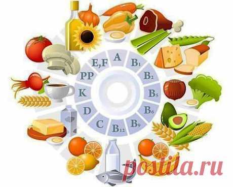 Чудо-витаминки | Подружки