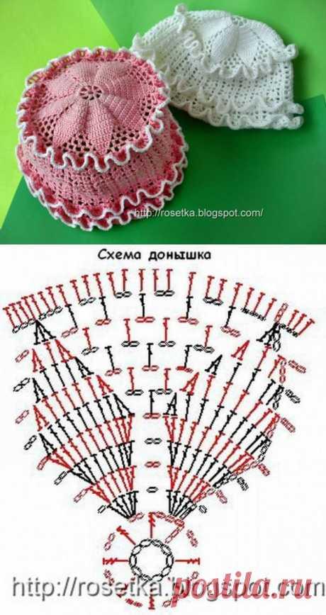Вязание крючком летней панамы для девочки.