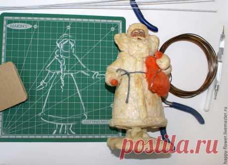 Снегурочка под ёлку: как сделать классическую ватную игрушку на каркасе – Ярмарка Мастеров