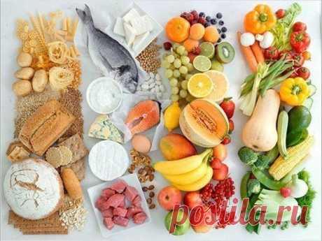 13 простых шагов для перехода на правильное питание!    Сохрани на стенку, чтобы чётко знать!    1. Схема классического правильного питания  Первое, что нужно запомнить, — это четкая стандартная схема ПП. Она поможет вам раз и навсегда выучить, что и когда нужно есть в течение дня. Итак, в классическом понимании здорового питания у нас должно быть 5 приемов пищи.    [• Завтрак = сложные углеводы и/или белок (овсянка длительного приготовления, гость ягод или орехов, мюсли б...