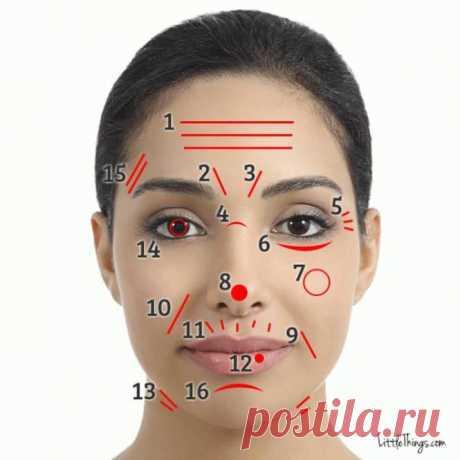 Aquí que significan las arrugas y la mancha en estos lugares sobre la persona