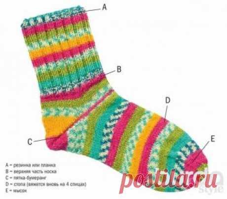 Как вязать носки спицами на 2 спицах схема