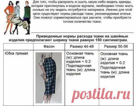 Моделирование и шитье