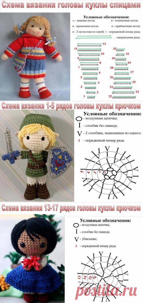 Вязаная кукла - схемы и описание :: SYL.ru