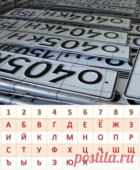 Нумерология номера машины: что он означает