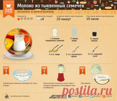 Растительное молоко из тыквенных семечек | Рецепты в инфографике | Кухня | Аргументы и Факты