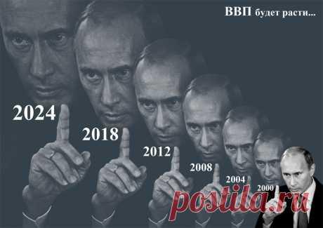 Путин подписал закон о дистанционном голосовании