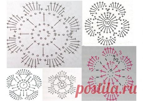 Как связать цветок крючком: 18 схем с пояснением и видео — простой, пышный, объемный, завернутый цветок, роза, анютины глазки, лилия