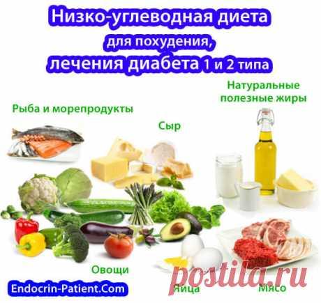 Диета при диабете. Правильное питание при диабете 2 и 1 типа