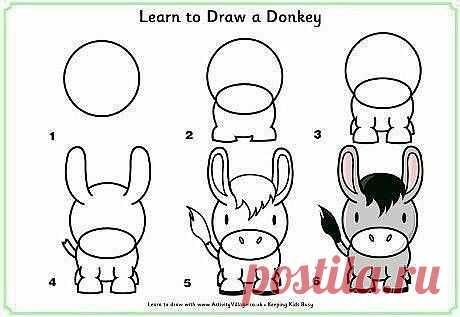 Учим деток рисовать разных животных