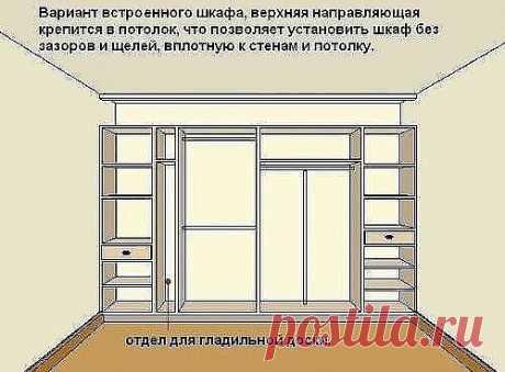 Как сделать шкаф-купе своими руками?   Очень просто! Давайте разберёмся, из чего состоит шкаф-купе.  - Корпус шкафа: ЛДСП (ламинированная древесно стружечная плита) + кромка (для обрамления торцов ЛДСП). - Двери шкафа: алюминиевая система (каракас двери, направляющие, ролики) + вставки в дверь. - Фурнитура: крепёж, полкодержатели, штанга, корзины и т.д.    С чего начать? Всё по-порядку.   1. Продумываем чертёж шкафа - габариты шкафа-купе, сколько секций в шкафу, количество...