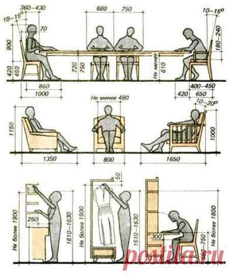 эргономика мебели   A very interesting