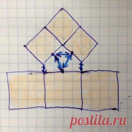 Как расположить квадратные мотивы, чтобы обеспечить красивую посадку рукава