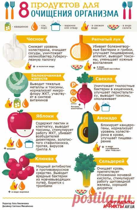 8 продуктов для очищения организма