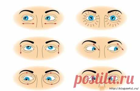 El complejo especial de los ejercicios para los ojos