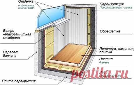 объединение лоджии с комнатой по закону: 11 тыс изображений найдено в Яндекс.Картинках